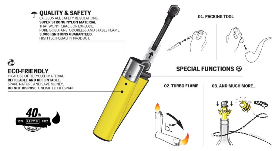 Clipper - biztonsági funkciók